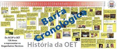 BarraCronologica