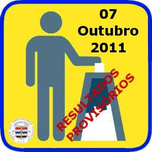 Eleicao2011-prov