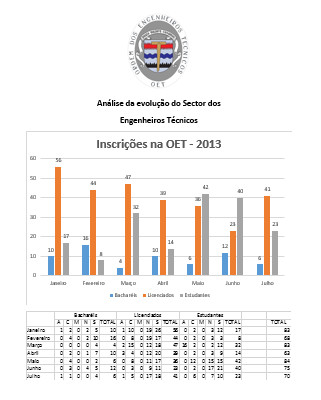 AnaliseEstatistica2013